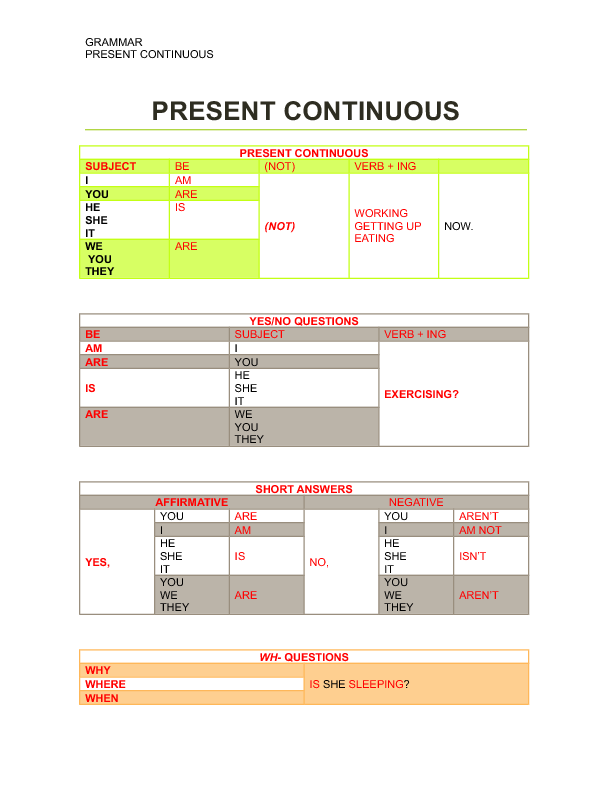 57 free present perfect continuous worksheets present continuous chart ccuart Gallery