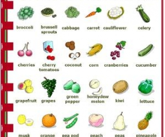 Fruits and Vegetables Classroom Poster
