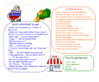 Shopping Expressions for the Primary Classroom