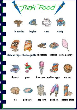 Junk Food Picture Dictionary