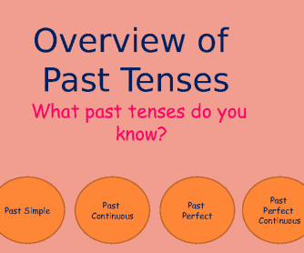 Overview of Past Tenses