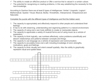 Multiple Intelligences Crossword