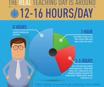 Teachers Don't Work Hard Enough? Think Again! [INFOGRAPHIC]
