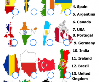 Countries Matching Activity
