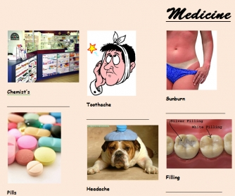 Picture Dictionary: Medicine