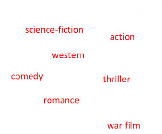 Film and TV Genres