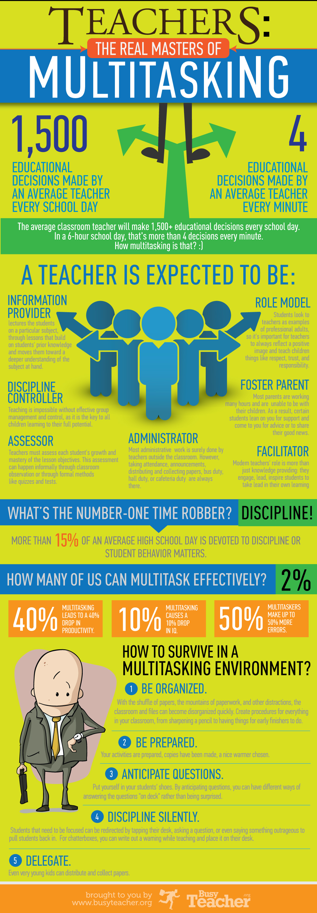 Teachers — The Real Masters of Multitasking: INFOGRAPHIC