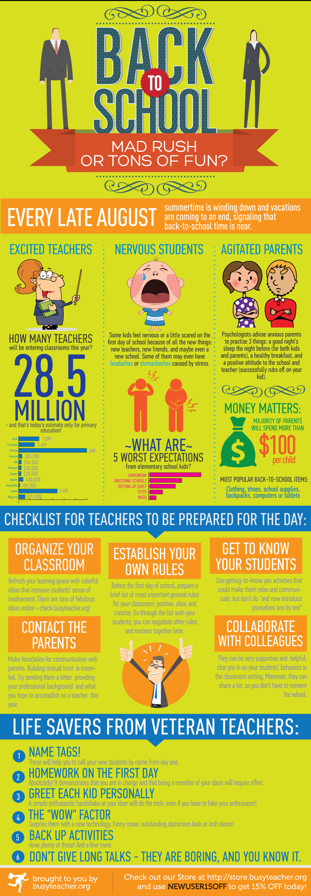 Back to School — Mad Rush or Tons of Fun? [INFOGRAPHIC]