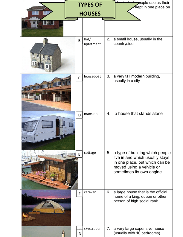 Types of houses for Kinds of houses pictures