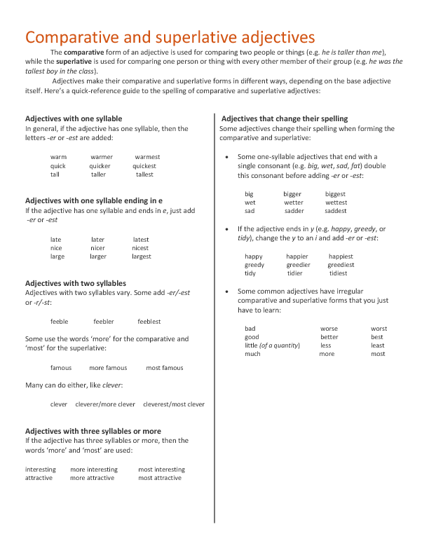 and Superlative Adjectives – Comparative and Superlative Adjectives Worksheet