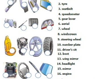 Parts of a Car Matching Activity