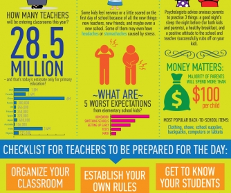 Back to School: Mad Rush or Tons of Fun? [INFOGRAPHIC]