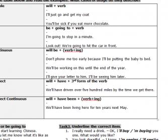 Different Futures Worksheet