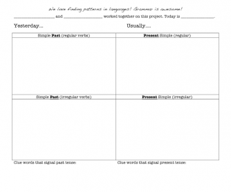 Simple Past Simple Present Verb Sort Graphic Organizer