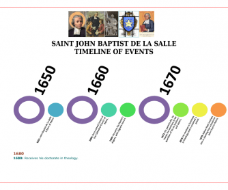 Saint John Baptiste de la Salle
