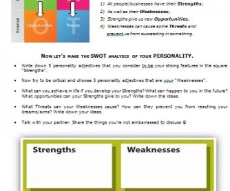 Personality SWOT Analysis
