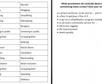 Crime and Punishment (Vocabulary)