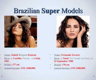 Brazilian Top Models - Superlatives