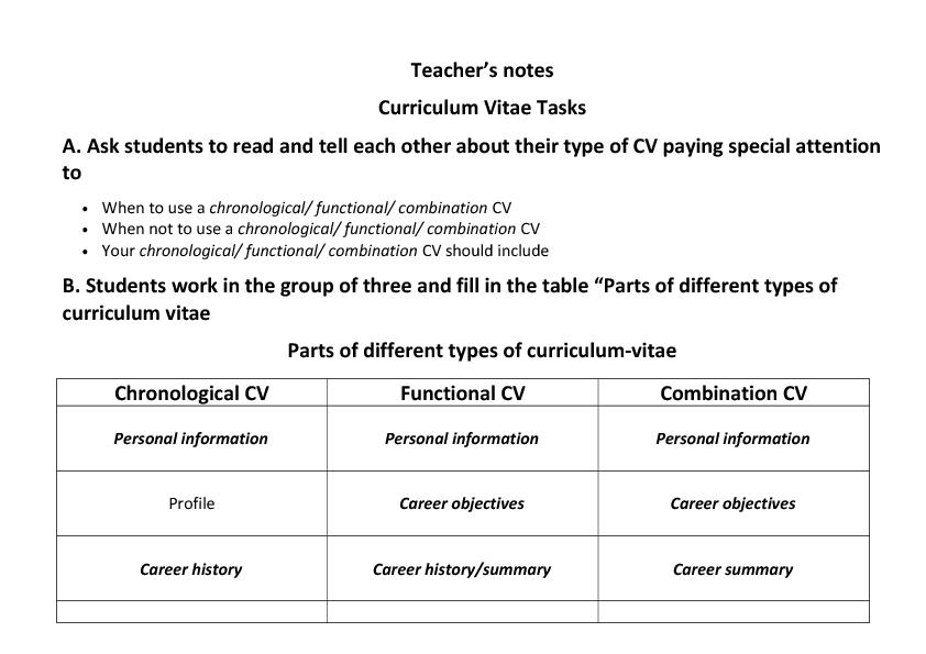 curriculum vitae types  Three Types of CV