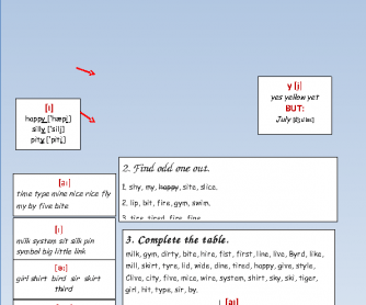 Reading Rules. Letters I and Y