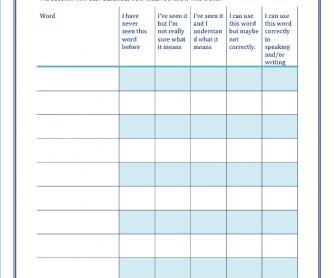 Vocabulary Knowledge Checklist
