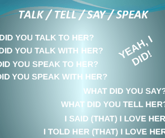 Differences between Say, Tell, Speak and Talk