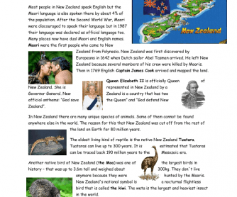 New Zealand - Basic Information