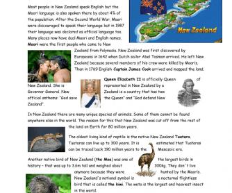 New Zealand - Basic Information