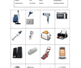 Appliances Vocabulary
