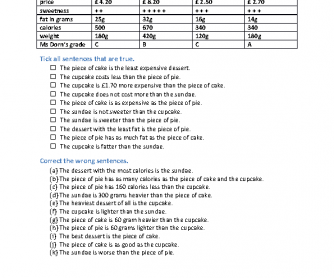 Comparison of Adjective (EFL Year 2 - 12 years old)