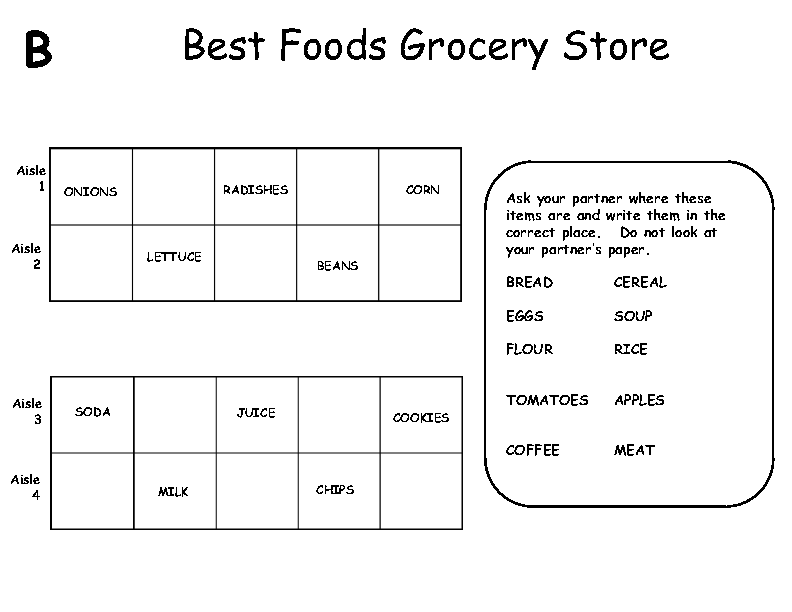 Grocery Store Aisles Where Is Cereal