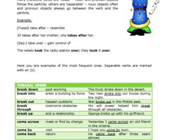 Phrasal Verbs Grammar Guide