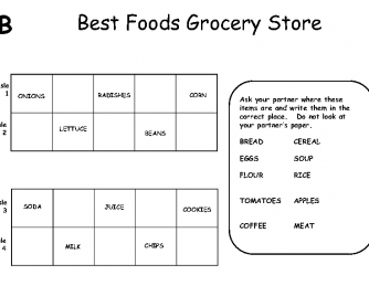 Grocery Store Aisles: Where Is Cereal?