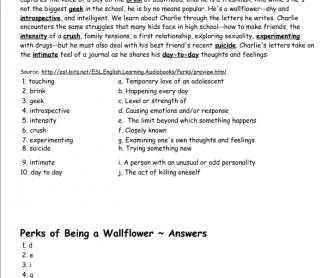 the perks of being a wallflower college essay Published: wed, 03 may 2017 the perks of being a wallflower takes us to adolescent places we either know or remember well: the heart-fluttering first crush or the high-school obsession with an sat score.