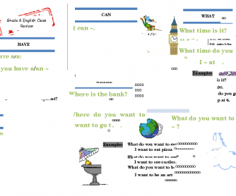 Elementary School English Review Reference Sheet