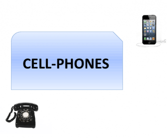 Conversation about Cell Phones