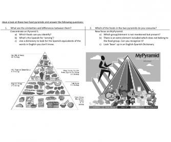 Healthy Pyramids