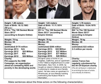 Talented, More Talented, the Most Talented: Comparing Celebrity Actors