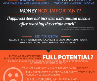 Teachers: The Happiest Profession on the Planet? [Hi-Res Poster]