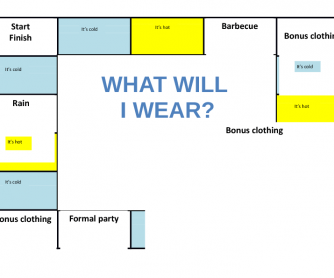 What Will I Wear - Board Game