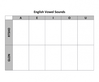 English Vowel Sounds Chart