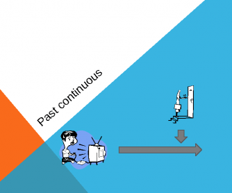 Past Continuous Presentation - Basic