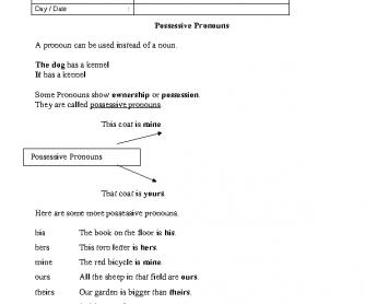 Possessive Pronouns (Explanation and Exercises)