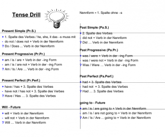 Tense Drill - Support Card