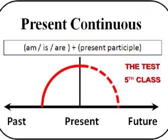 Test: Present Continuous Tense