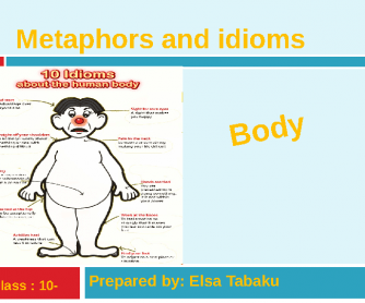 Body Idioms with Lots of Exercises