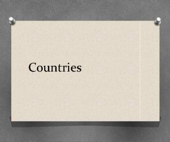 Countries Trivia
