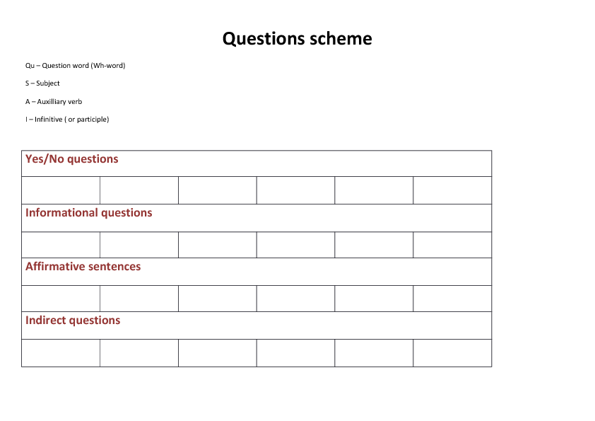 and Indirect Questions – Indirect Objects Worksheet