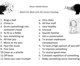 Music Related Idioms