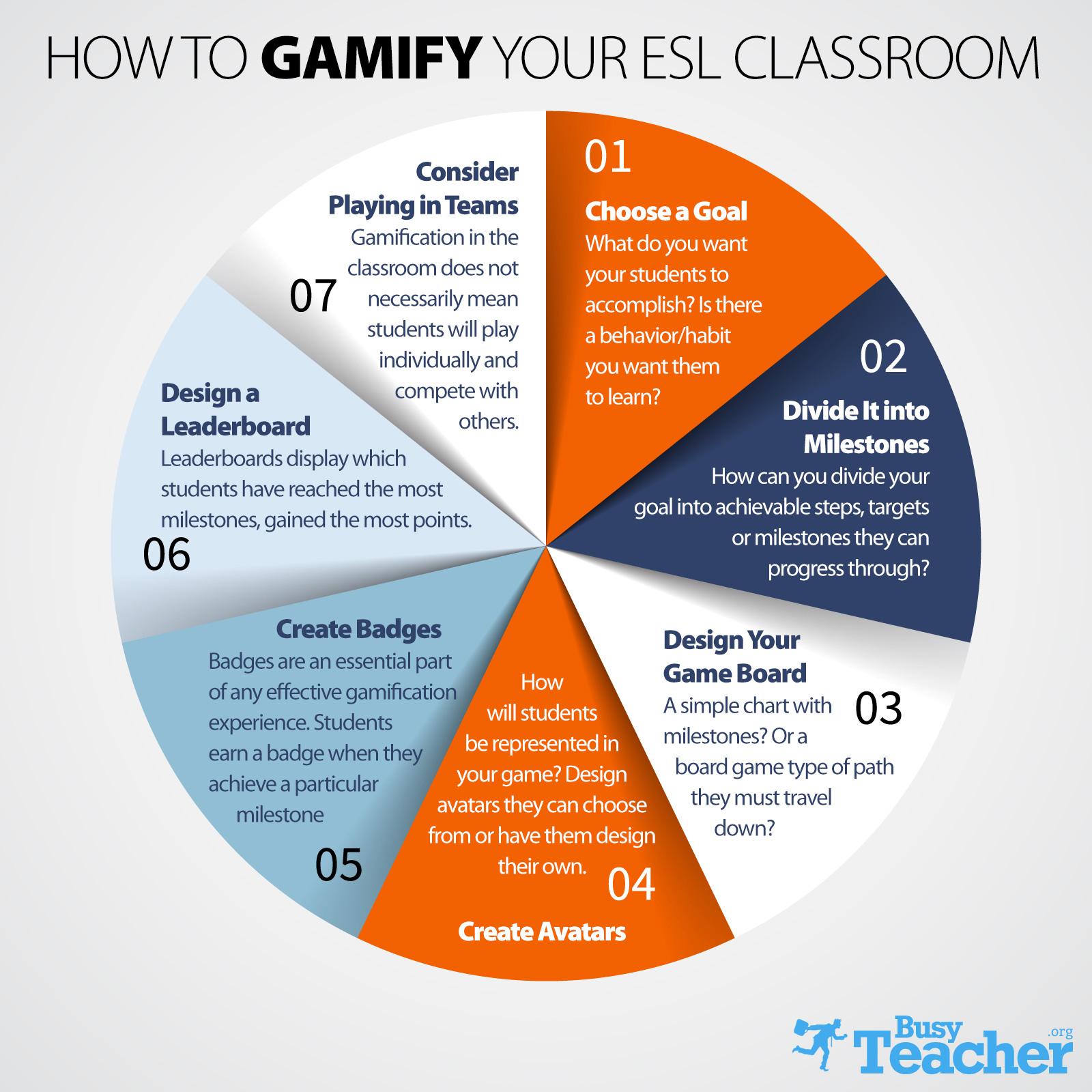 goals of learning english language